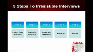 Job Interview Tips Job Interview Questions And Answers Coaching