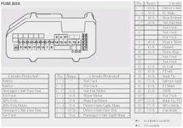 dodge charger fuse box diagram cute car wiring hqdefault dodge 2010 Dodge Challenger Wiring-Diagram dodge charger fuse box diagram pretty 2012 dodge avenger fuse box diagram 35 wiring diagram of