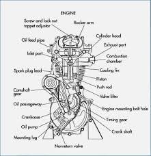 car engine oil flow diagram tangerinepanic com basic car parts diagram motorcycle engine car engine oil flow diagram