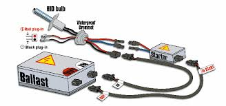 hid ballast wiring diagram hid ballast wiring diagram also hid ballast wiring diagram hid home wiring diagrams