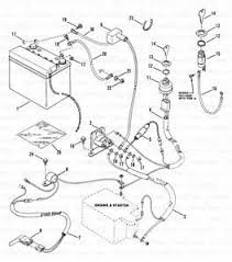 murray wiring schematic coleman powermate wiring schematic poulan ferris lawn mower parts diagram on murray wiring schematic