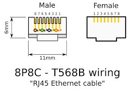 rj45 wiring diagram b wiring diagram simonand rj45 to rj45 serial pinout at Rs232 To Rj45 Wiring Diagram