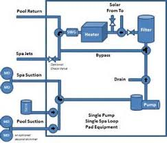 similiar spa plumbing schematic keywords cal spa wiring schematics cal circuit and schematic wiring diagrams
