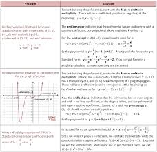 writing equations for polynomials