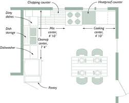 Best 25+ Square kitchen layout ideas on Pinterest | Square kitchen,  Contemporary lighting hardware and Espresso cabinet