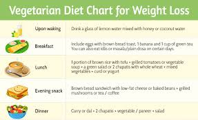Diet Chart For Vegetarian Weight Loss Diet Plan Chart For Weight Loss For Male