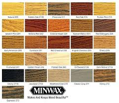 Furniture Stain Colors Chart Wood Stain Color Chart Home Depot Dopemedia Com Co