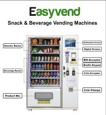 Vending Machine In Pakistan Inspiration Franchise Pakistan