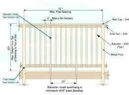 Deck rail spacing Post Spacing Deck Post Spacing Chart Deck Railing Spacing Post Mounted Outside Joist Baluster To Rail Deck Railing Deck Post Spacing Teufinfo Deck Post Spacing Chart Building Deck Deck Footing Spacing Deck