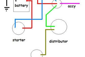 gm hei ignition wiring diagram wiring diagram and hernes gm points distributor wiring diagram image about