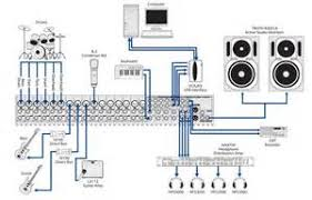 pa sound system wiring diagram images dj system wiring diagram dj how to set up pa systems how to set up a graphic