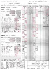 Basketball Score Sheets Basketball Score Sheet