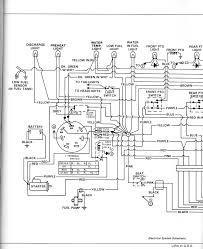 John deere lawn tractor wiring diagram garden electrical parts manual hydro fuel pump automatic carburetor engine