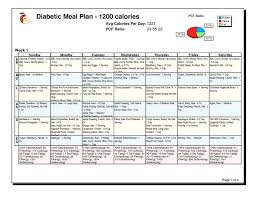 7 day diabetic meal plan best 25 diabetic diet menu ideas on pinterest diabetes diet