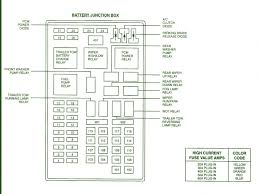 2002 ford excursion fuse panel diagram free download wiring location 2002 Expedition Fuse Box Location 2002 ford excursion fuel pump wiring diagram free download 2001