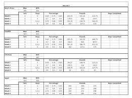 Crossfit Weight Lifting Chart Godiamond Info