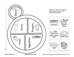 Small Picture Free Food Group Plate Printable Food groups Classroom freebies