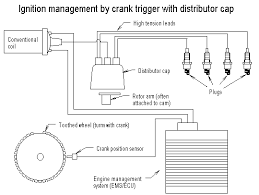 basics of engine management this type of system is a halfway house toward a totally distributorless system only the distributor cap and rotor arm are retained the rest of the