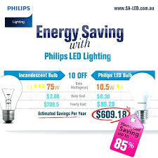 Led Bulb Color Chart Philips Led Color Temperature Chart Www Bedowntowndaytona Com