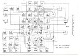 the wiring diagram by john hoskyns great systems diagram that tries to diagnose what ailed