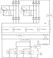 3 phase heater thermostat wiring just another wiring diagram blog • 3 phase water heater thermostat wiring diagram picture wiring rh 58 csu lichtenhof de 9 element 3 phase heater wiring 3 phase wiring for dummies