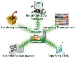 Quickbooks Point Of Sale Consulting English Management