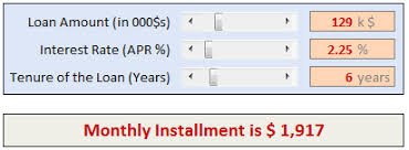 Mortgage Payment Calculator Mortgage Calculator Using Microsoft Excel