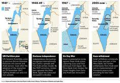 israel palestine conflict timeline israel land map history google search interesting pinterest