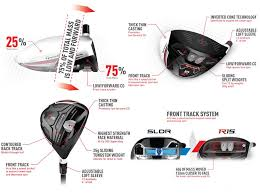 Taylormade R15 Adjustment Chart R15 Taylormade Driver Adjustments Related Keywords