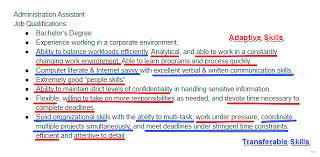 List Skills Put Resume Capture Studiootb