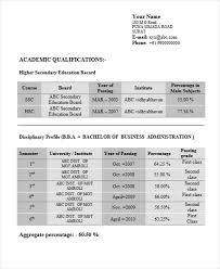 Bba Resume Sample Best of 24 Fresher Resume Templates PDF DOC Free Premium Templates