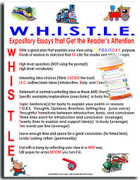 expository writing classroom poster expository writing school  expository writing classroom poster by the writing doctor via flickr