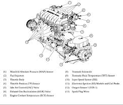 similiar diagram for 1995 saturn ls1 clutch keywords diagram likewise saturn outlook engine diagram on 1995 saturn sl2