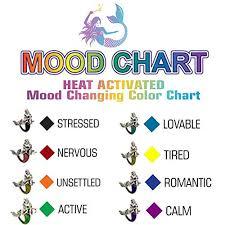 23 Valid Mood Changing Chart