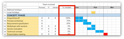 Gantt Chart Requirements How To Create A Gantt Chart In Excel With Template