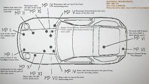 porsche 928 wiring diagram porsche image wiring 1978 porsche 928 wiring diagram vehiclepad on porsche 928 wiring diagram