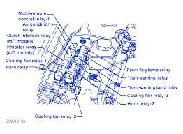 97 nissan sentra fuse box diagram 97 diy wiring diagrams 99 nissan fuse box diagram 99 home wiring diagrams