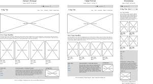 What Is Mockup Design Basic Ui Ux Design Concept Difference Between Wireframe