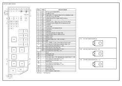 repair guides electrical system (2005) electrical system (2005 2008 Mazda Tribute Fuse Box Diagram click image to see an enlarged view fig fuse box 2006 mazda tribute fuse box diagram