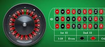 1) сhoose a roulette game considering its software provider, the rules and minimum bet amount. Real Money Casino Games Archives Dido S Gambling Blog