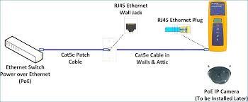 poe circuit diagram fresh power over ethernet poe adapter 8 steps power over ethernet wire diagram poe circuit diagram unique unique ethernet switch wiring diagram vignette electrical circuit