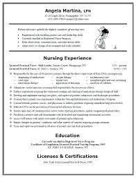 Lpn Resume Templates Classy Lpn Resume Cover Letter Sample Cover Letter Resume Cover Letter