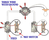 three way wire diagram three image wiring diagram wiring diagrams for 3 way switches the wiring diagram on three way wire diagram