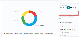 Pie Chart Results Qualtrics Support