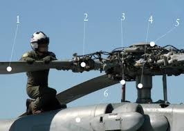 how does a helicopter work explain that stuff the main parts of a helicopter rotor and the engine that powers it