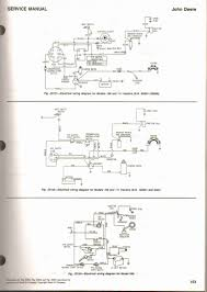 john deere x300 wiring harness wiring library wiring diagram for john deere x300 refrence john deere x300 lift rh daytonva150 com jaguar x300