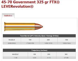 Ballistics Chart 45 Long Colt Long Range Straight Walled Cartridge Choice Ar15 Com