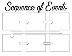 Graphic Organizers Sequence Of Events Chart Sequence Of Events Graphic Organizer Printable And