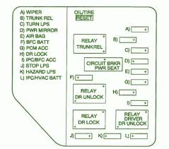 bmw i fuse box diagram image wiring 2005 bmw 525i fuel pump location wiring diagram for car engine on 1988 bmw 325i fuse