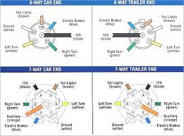 wiring diagram software mac 5 wire trailer plug haulmark 7 brake way 5 wire trailer wiring diagram troubleshooting wiring diagram software mac 5 wire trailer plug haulmark 7 brake way